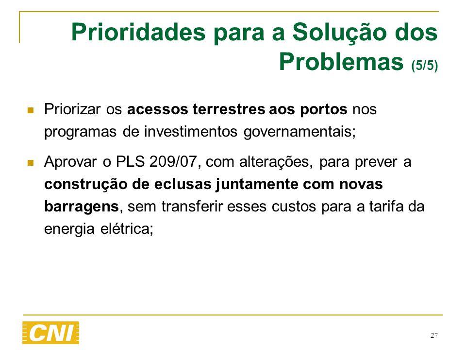 27 Prioridades para a Solução dos Problemas (5/5)  Priorizar os acessos terrestres aos portos nos programas de investimentos governamentais;  Aprova