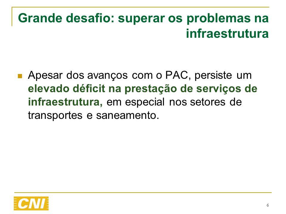 6 Grande desafio: superar os problemas na infraestrutura  Apesar dos avanços com o PAC, persiste um elevado déficit na prestação de serviços de infra