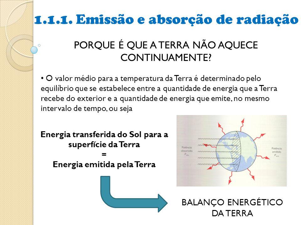 1.1.1. Emissão e absorção de radiação PORQUE É QUE A TERRA NÃO AQUECE CONTINUAMENTE? • O valor médio para a temperatura da Terra é determinado pelo eq