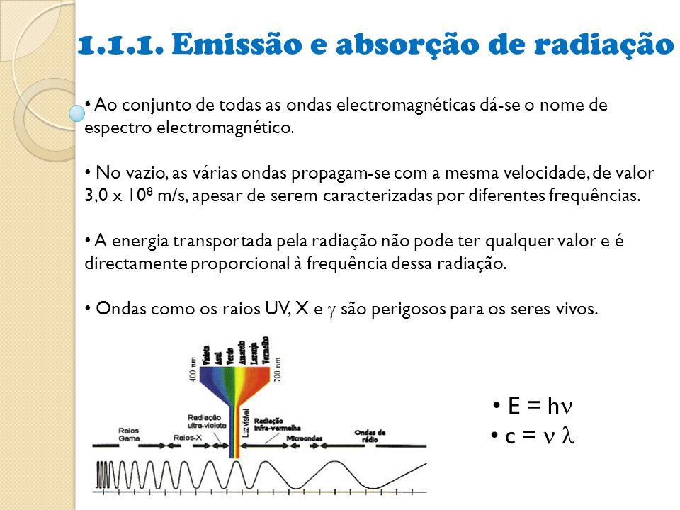 1.1.1. Emissão e absorção de radiação • Ao conjunto de todas as ondas electromagnéticas dá-se o nome de espectro electromagnético. • No vazio, as vári
