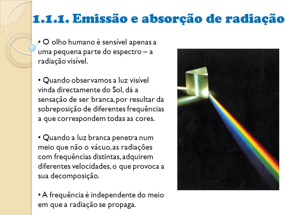 1.1.1. Emissão e absorção de radiação • O olho humano é sensível apenas a uma pequena parte do espectro – a radiação visível. • Quando observamos a lu