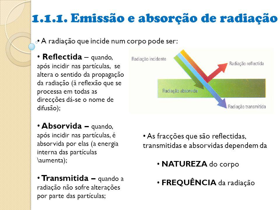 1.1.1. Emissão e absorção de radiação • A radiação que incide num corpo pode ser: • Reflectida – quando, após incidir nas partículas, se altera o sent