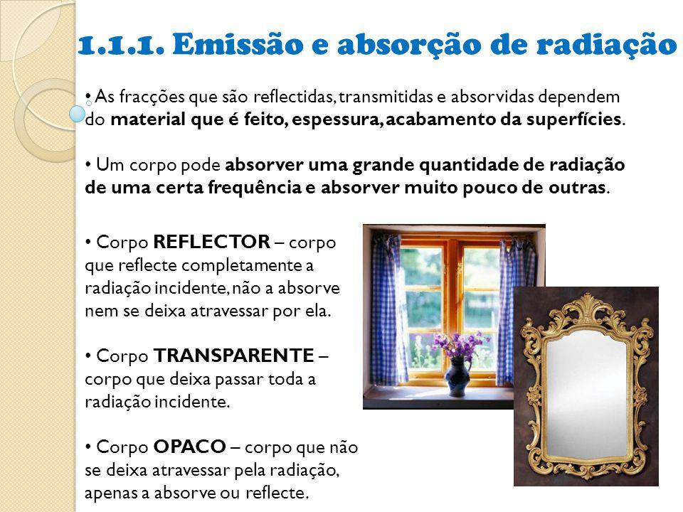 1.1.1. Emissão e absorção de radiação • Corpo REFLECTOR – corpo que reflecte completamente a radiação incidente, não a absorve nem se deixa atravessar