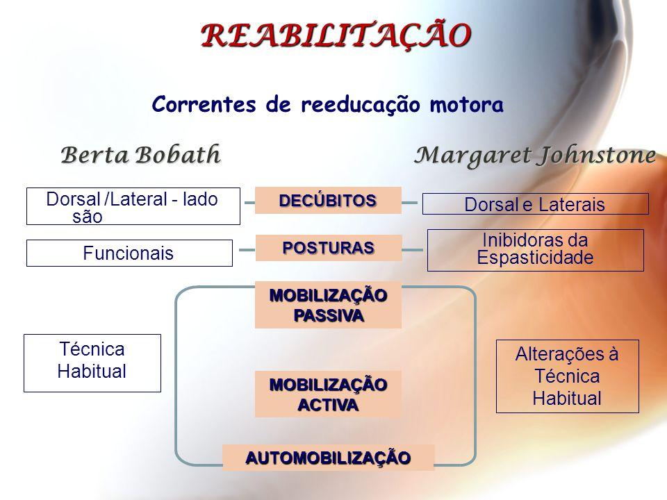 Correntes de reeducação motora Berta Bobath Dorsal /Lateral - lado são REABILITAÇÃO Margaret Johnstone DECÚBITOS POSTURAS MOBILIZAÇÃOPASSIVA MOBILIZAÇ