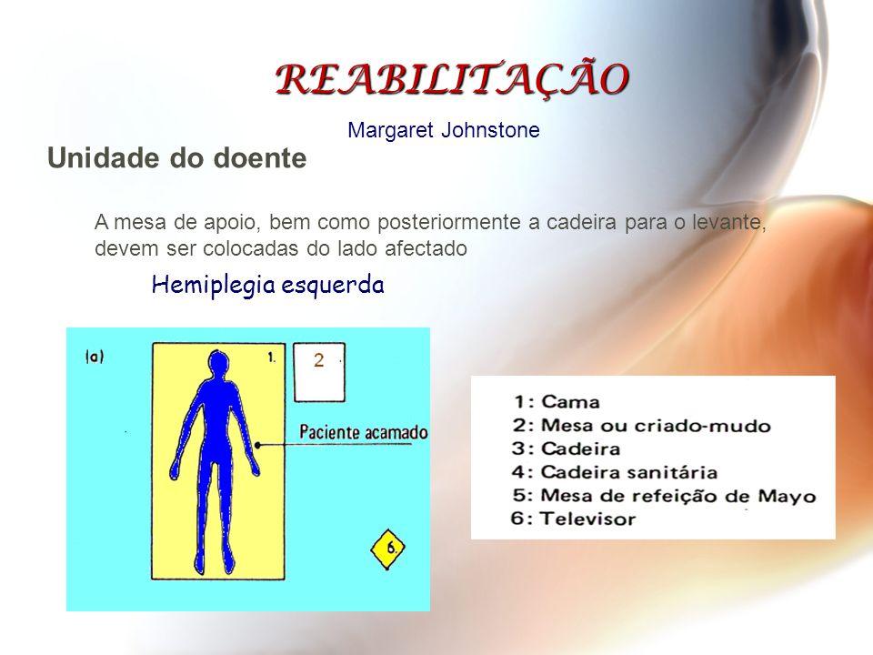 REABILITAÇÃO Margaret Johnstone Unidade do doente Hemiplegia esquerda A mesa de apoio, bem como posteriormente a cadeira para o levante, devem ser col