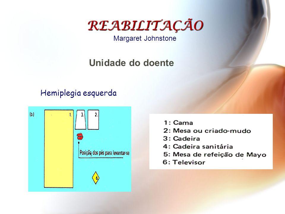 REABILITAÇÃO Margaret Johnstone Unidade do doente Hemiplegia esquerda