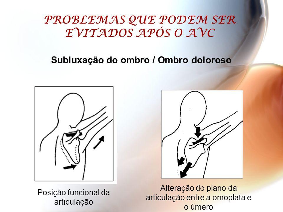 PROBLEMAS QUE PODEM SER EVITADOS APÓS O AVC Subluxação do ombro / Ombro doloroso Posição funcional da articulação Alteração do plano da articulação en
