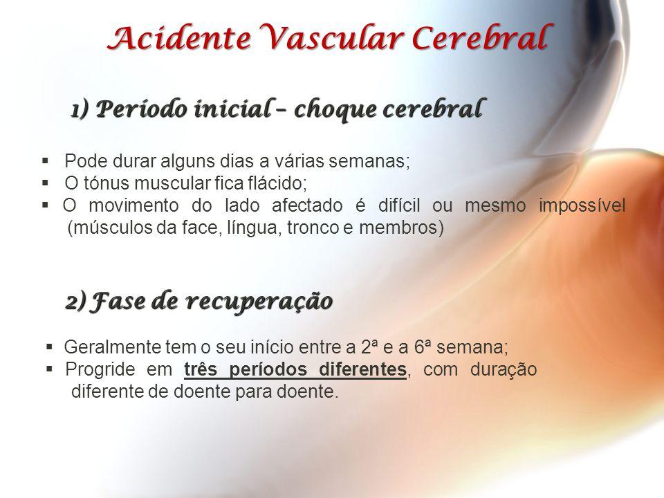 Acidente Vascular Cerebral  Pode durar alguns dias a várias semanas;  O tónus muscular fica flácido;  O movimento do lado afectado é difícil ou mes