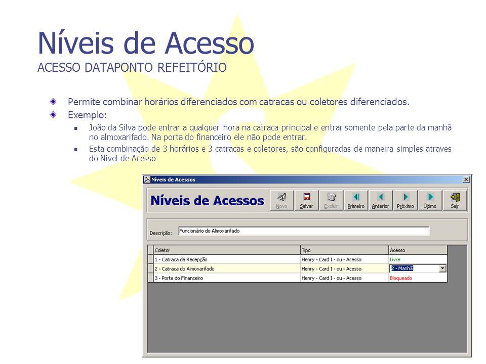 Níveis de Acesso ACESSO DATAPONTO REFEITÓRIO Permite combinar horários diferenciados com catracas ou coletores diferenciados. Exemplo:  João da Silva