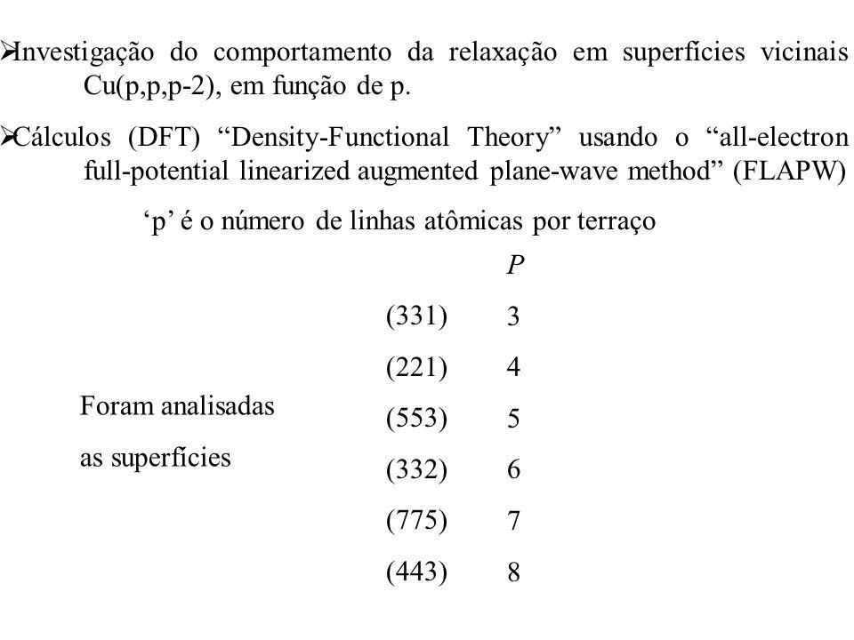 """ Investigação do comportamento da relaxação em superfícies vicinais Cu(p,p,p-2), em função de p.  Cálculos (DFT) """"Density-Functional Theory"""" usando"""