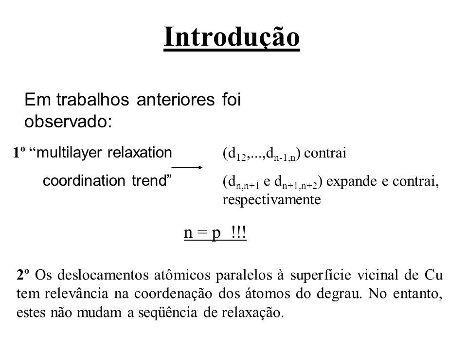 "Introdução Em trabalhos anteriores foi observado: 1º "" multilayer relaxation coordination trend"" (d 12,...,d n-1,n ) contrai (d n,n+1 e d n+1,n+2 ) ex"