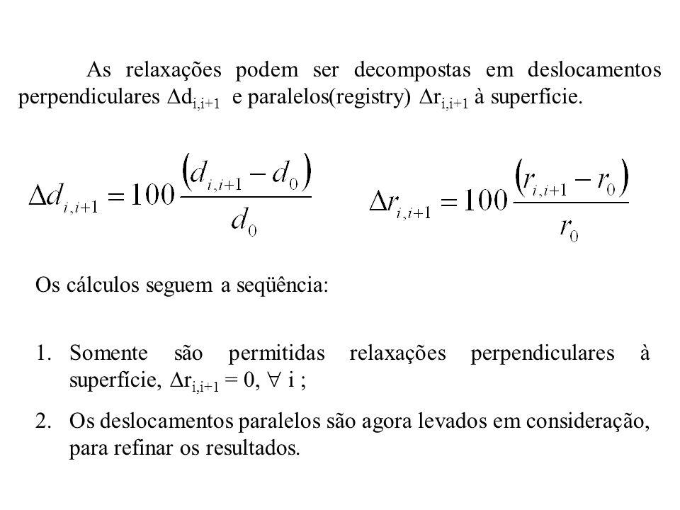 As relaxações podem ser decompostas em deslocamentos perpendiculares  d i,i+1 e paralelos(registry)  r i,i+1 à superfície. Os cálculos seguem a seqü