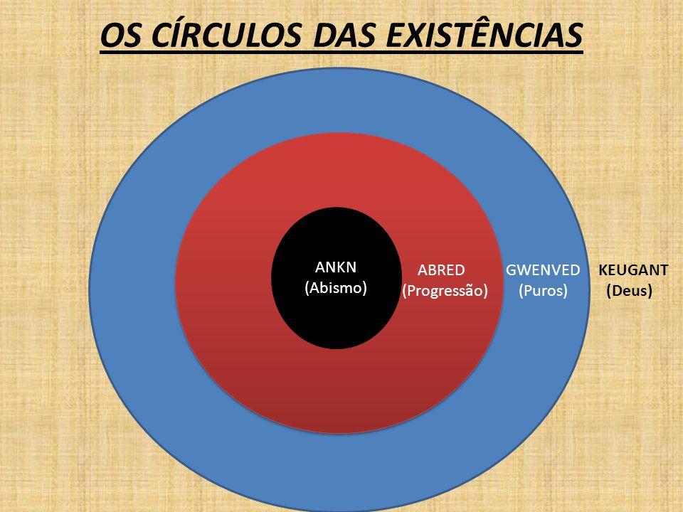 ANKN (Abismo) ABRED (Progressão) GWENVED (Puros) KEUGANT (Deus) OS CÍRCULOS DAS EXISTÊNCIAS