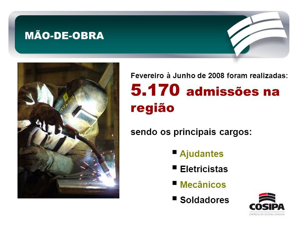 MÃO-DE-OBRA  Ajudantes  Eletricistas  Mecânicos  Soldadores Fevereiro à Junho de 2008 foram realizadas: 5.170 admissões na região sendo os princip