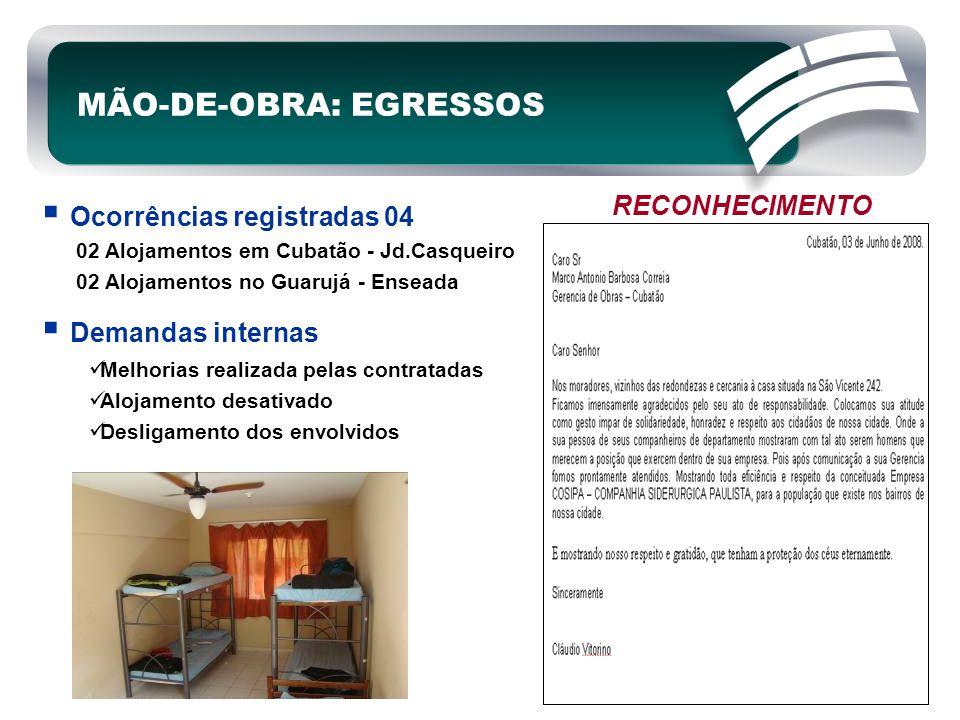 MÃO-DE-OBRA: EGRESSOS  Ocorrências registradas 04 02 Alojamentos em Cubatão - Jd.Casqueiro 02 Alojamentos no Guarujá - Enseada  Demandas internas 