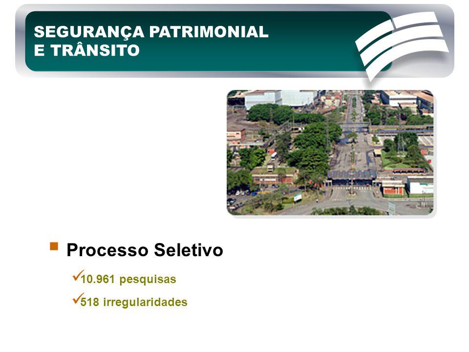 SEGURANÇA PATRIMONIAL E TRÂNSITO  Processo Seletivo  10.961 pesquisas  518 irregularidades