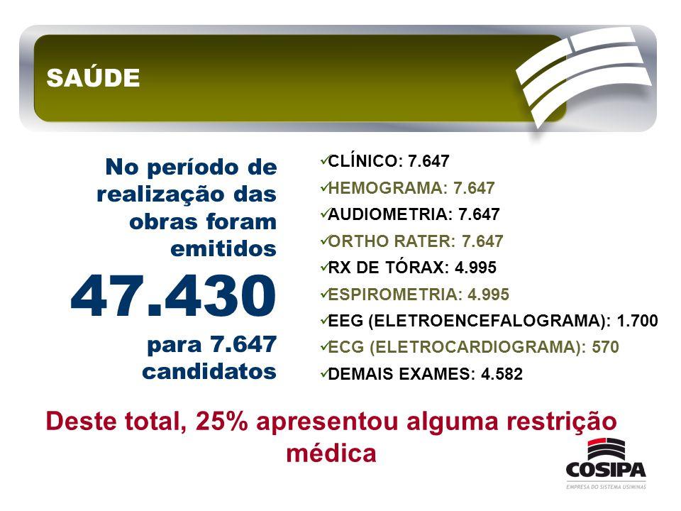 SAÚDE  CLÍNICO: 7.647  HEMOGRAMA: 7.647  AUDIOMETRIA: 7.647  ORTHO RATER: 7.647  RX DE TÓRAX: 4.995  ESPIROMETRIA: 4.995  EEG (ELETROENCEFALOGR