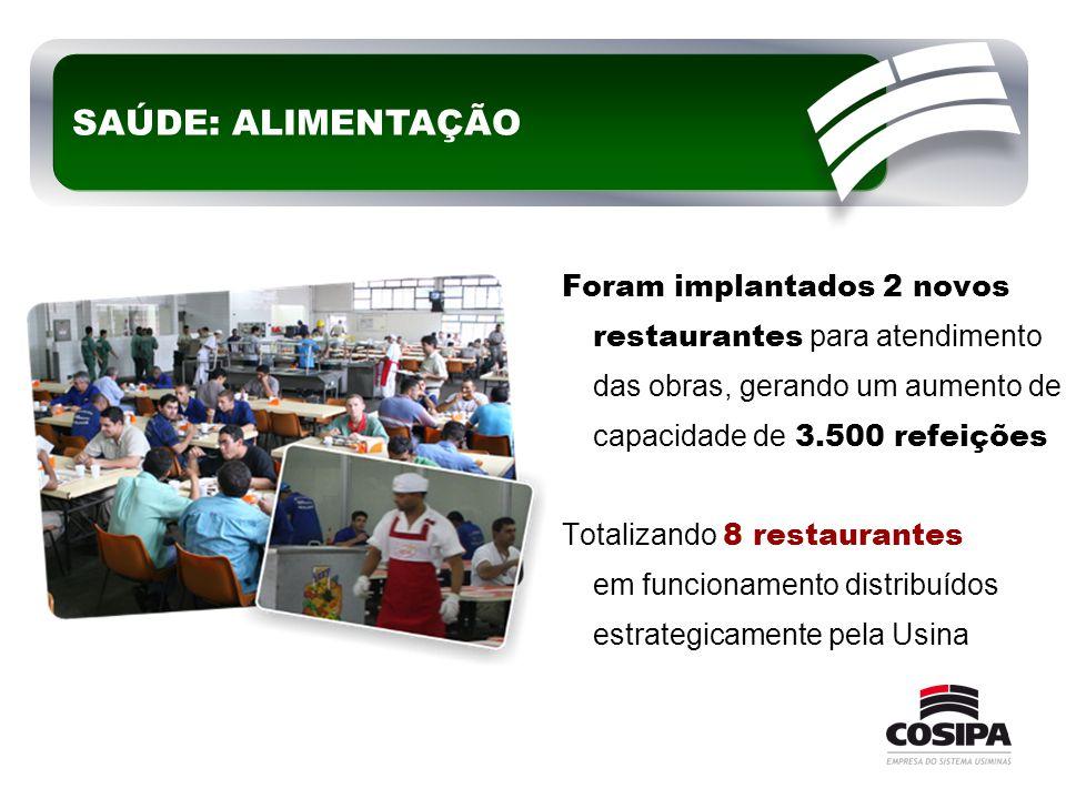 Foram implantados 2 novos restaurantes para atendimento das obras, gerando um aumento de capacidade de 3.500 refeições Totalizando 8 restaurantes em f