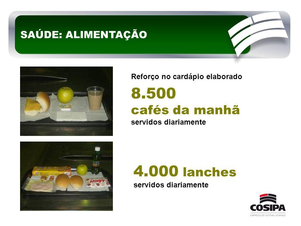 SAÚDE: ALIMENTAÇÃO 8.500 cafés da manhã servidos diariamente 4.000 lanches servidos diariamente Reforço no cardápio elaborado