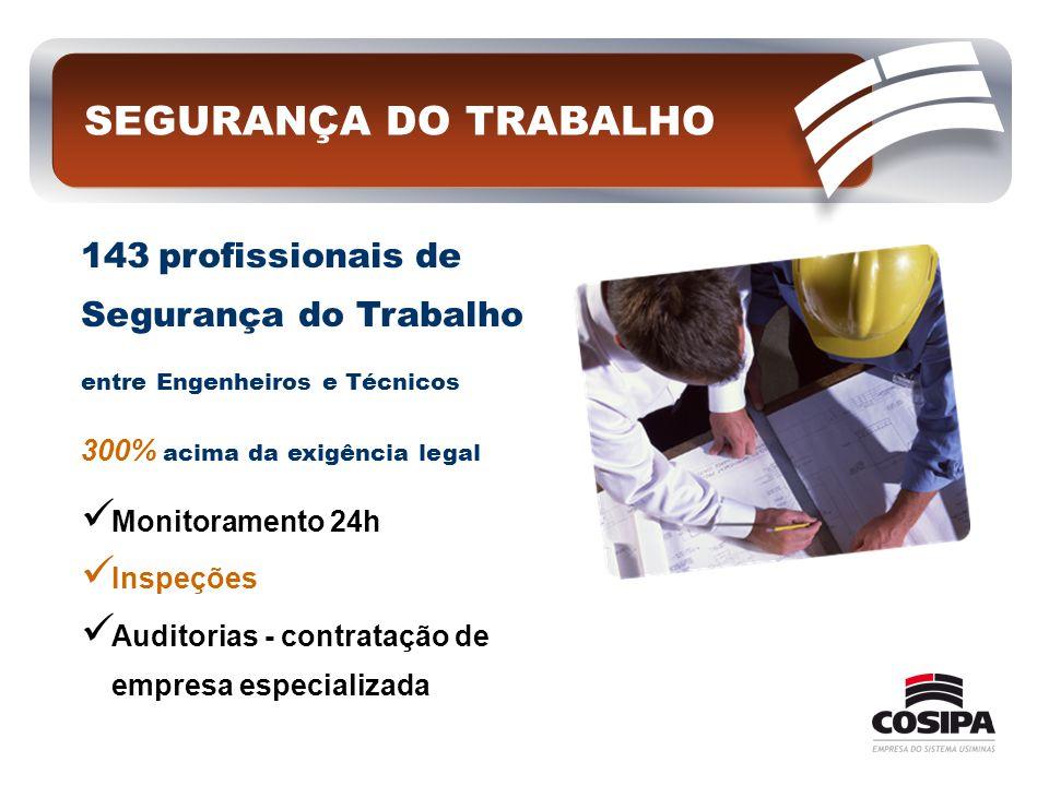  Monitoramento 24h  Inspeções  Auditorias - contratação de empresa especializada 143 profissionais de Segurança do Trabalho entre Engenheiros e Téc