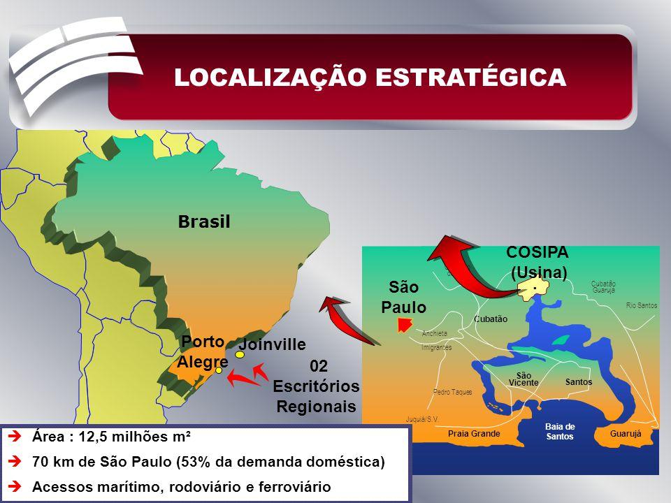 Brasil Porto Alegre Joinville 02 Escritórios Regionais LOCALIZAÇÃO ESTRATÉGICA Baia de Santos Praia Grande COSIPA (Usina) Cubatão Caminho do Mar Rio S