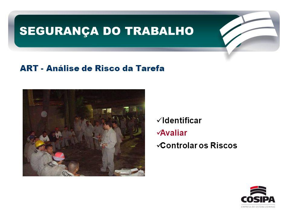 ART - Análise de Risco da Tarefa SEGURANÇA DO TRABALHO  Identificar  Avaliar  Controlar os Riscos