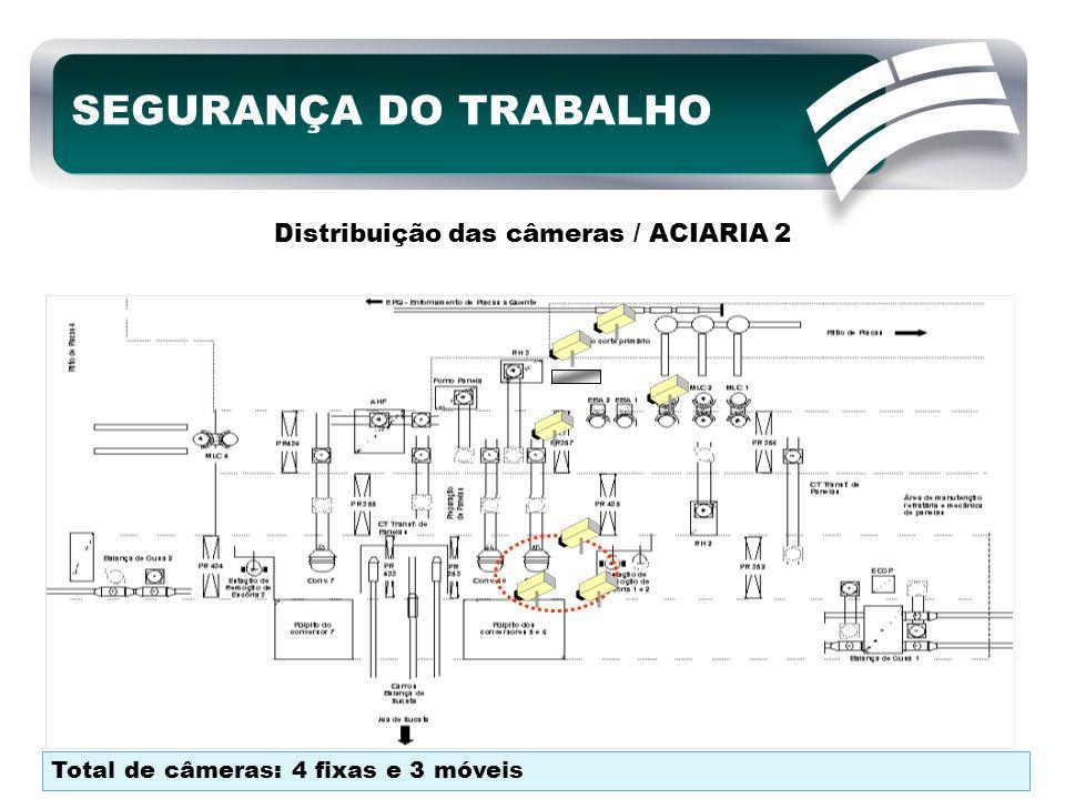 Distribuição das câmeras / ACIARIA 2 Total de câmeras: 4 fixas e 3 móveis SEGURANÇA DO TRABALHO