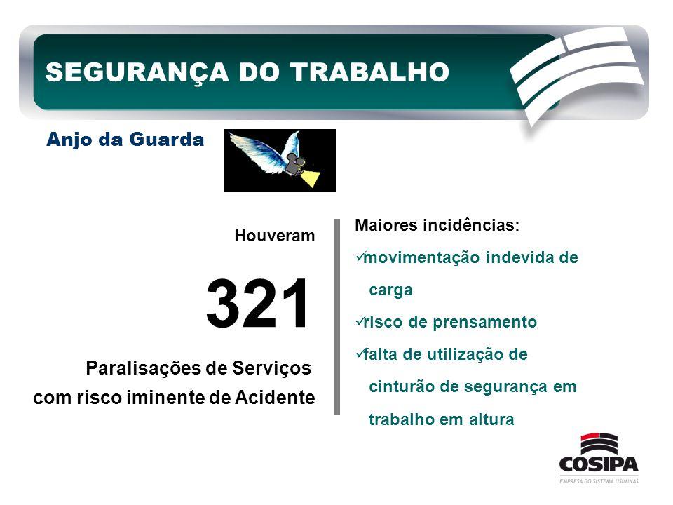 SEGURANÇA DO TRABALHO Anjo da Guarda Houveram 321 Paralisações de Serviços com risco iminente de Acidente Maiores incidências:  movimentação indevida