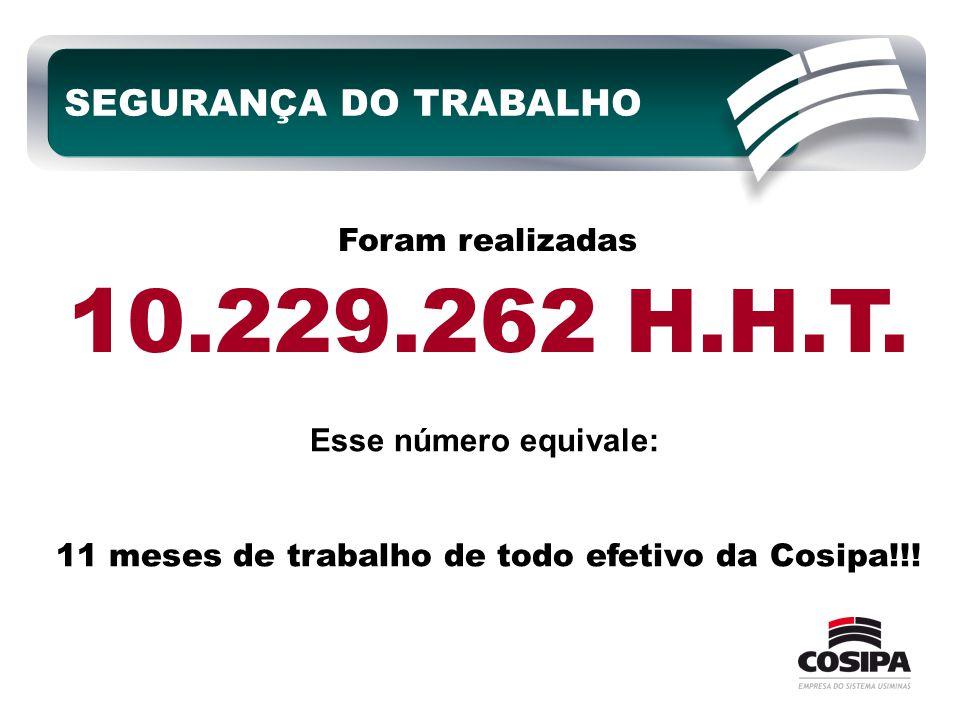 SEGURANÇA DO TRABALHO Foram realizadas 10.229.262 H.H.T. Esse número equivale: 11 meses de trabalho de todo efetivo da Cosipa!!!