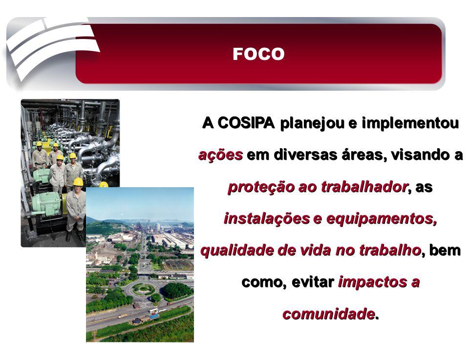 A COSIPA planejou e implementou ações em diversas áreas, visando a proteção ao trabalhador, as instalações e equipamentos, qualidade de vida no trabal