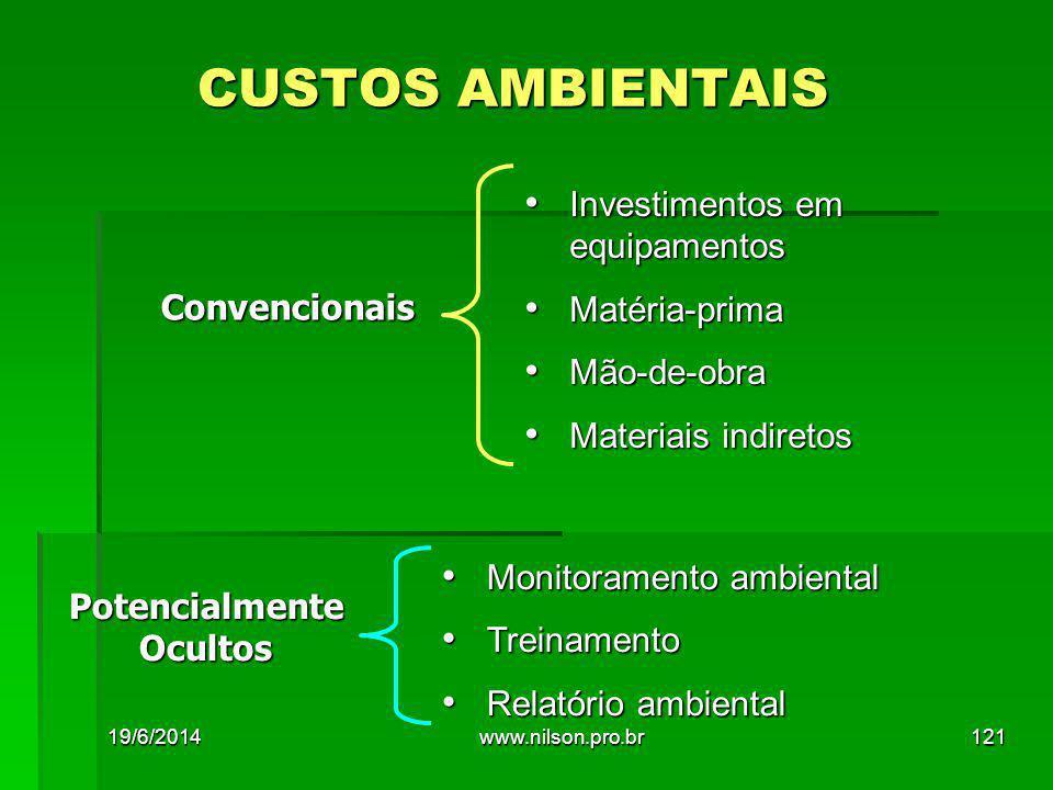 CUSTOS AMBIENTAIS • Investimentos em equipamentos • Matéria-prima • Mão-de-obra • Materiais indiretos Convencionais • Monitoramento ambiental • Treinamento • Relatório ambiental PotencialmenteOcultos 19/6/2014121www.nilson.pro.br