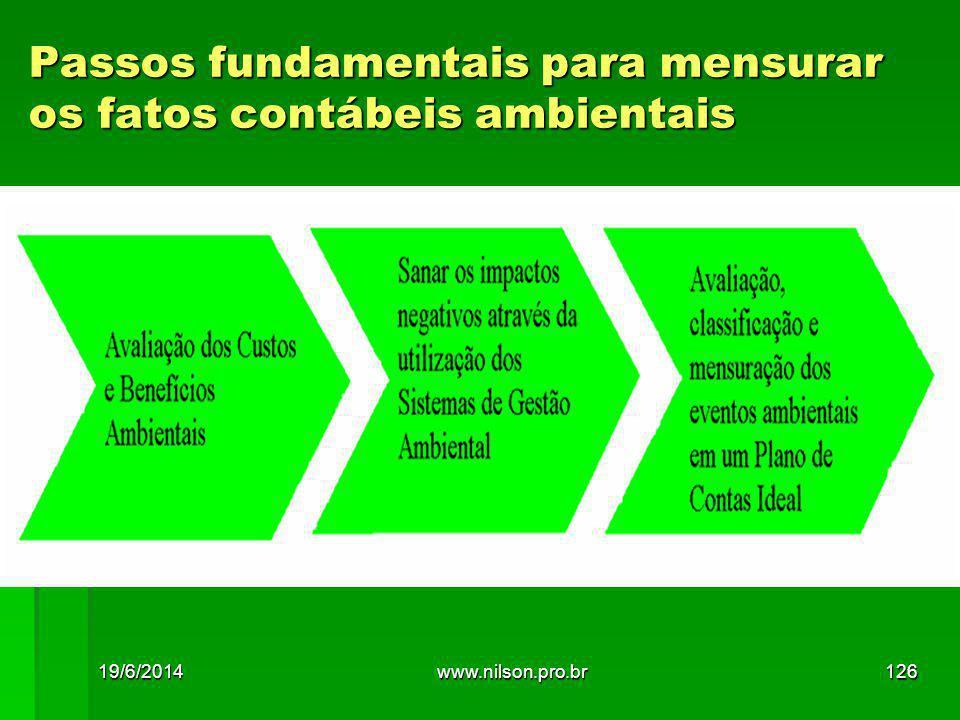 Passos fundamentais para mensurar os fatos contábeis ambientais 19/6/2014126www.nilson.pro.br