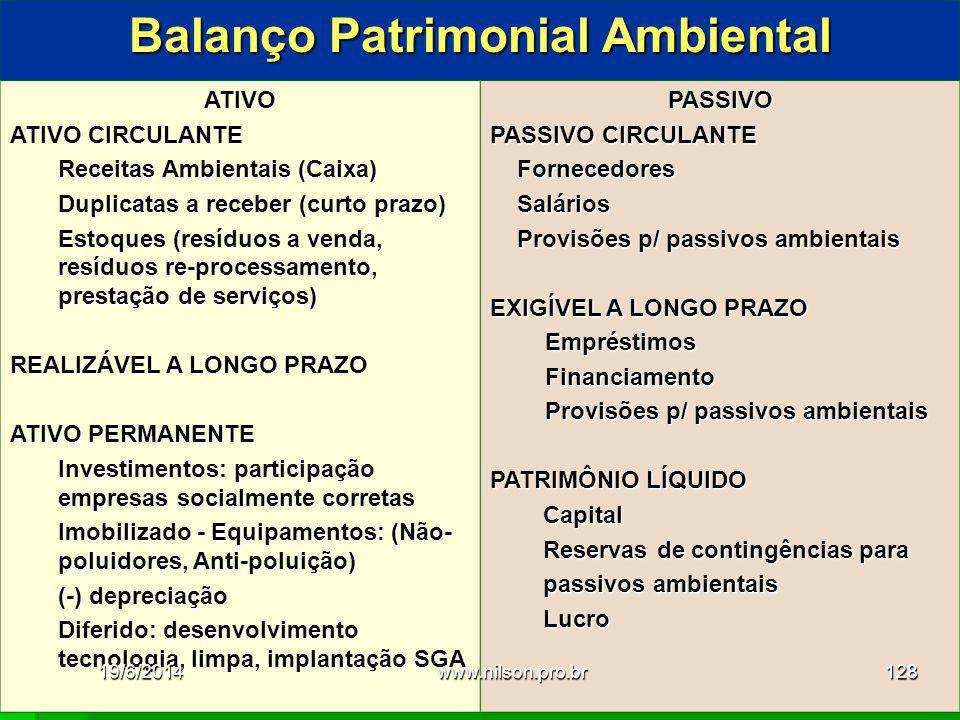 Balanço Patrimonial Ambiental ATIVO ATIVO CIRCULANTE Receitas Ambientais (Caixa) Duplicatas a receber (curto prazo) Estoques (resíduos a venda, resíduos re-processamento, prestação de serviços) REALIZÁVEL A LONGO PRAZO ATIVO PERMANENTE Investimentos: participação empresas socialmente corretas Imobilizado - Equipamentos: (Não- poluidores, Anti-poluição) (-) depreciação Diferido: desenvolvimento tecnologia, limpa, implantação SGA PASSIVO PASSIVO CIRCULANTE Fornecedores Fornecedores Salários Salários Provisões p/ passivos ambientais Provisões p/ passivos ambientais EXIGÍVEL A LONGO PRAZO Empréstimos Empréstimos Financiamento Financiamento Provisões p/ passivos ambientais Provisões p/ passivos ambientais PATRIMÔNIO LÍQUIDO Capital Capital Reservas de contingências para Reservas de contingências para passivos ambientais passivos ambientais Lucro Lucro 19/6/2014128www.nilson.pro.br
