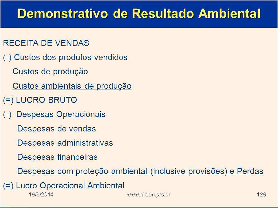 Demonstrativo de Resultado Ambiental RECEITA DE VENDAS (-) Custos dos produtos vendidos Custos de produção Custos ambientais de produção (=) LUCRO BRUTO (-) Despesas Operacionais Despesas de vendas Despesas administrativas Despesas financeiras Despesas com proteção ambiental (inclusive provisões) e Perdas (=) Lucro Operacional Ambiental 19/6/2014129www.nilson.pro.br