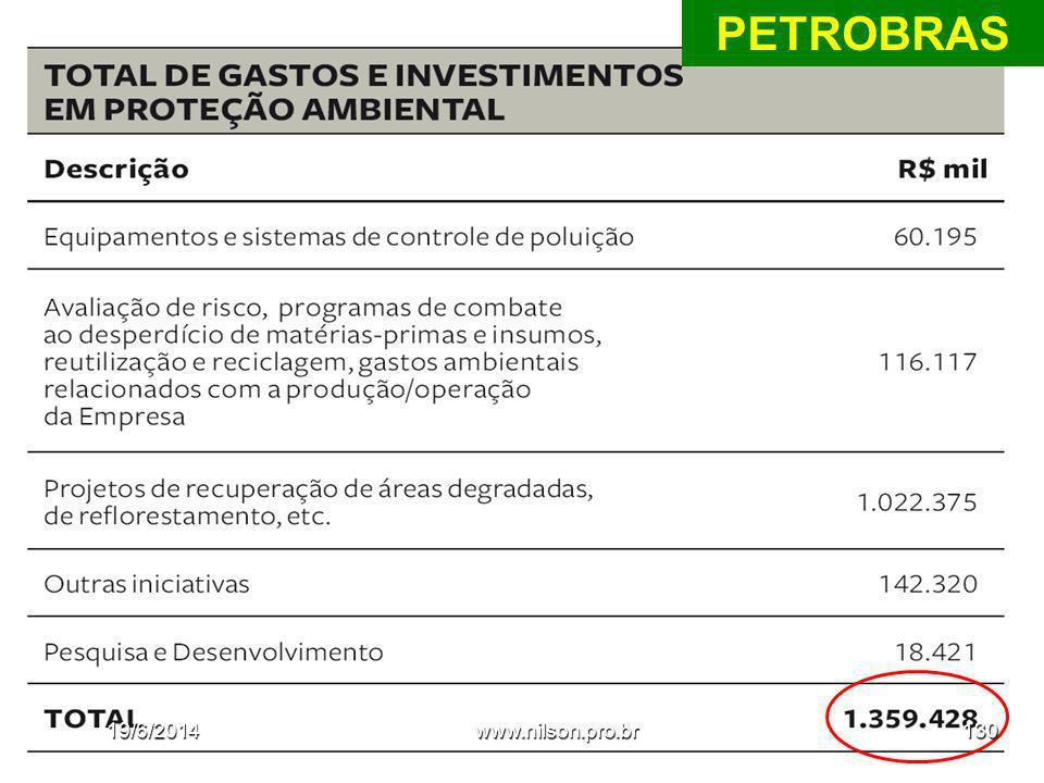 PETROBRAS 19/6/2014130www.nilson.pro.br