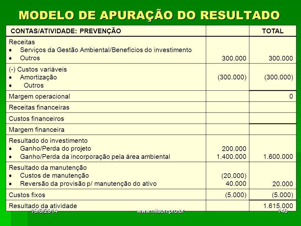 MODELO DE APURAÇÃO DO RESULTADO CONTAS/ATIVIDADE: PREVENÇÃO TOTAL Receitas  Serviços da Gestão Ambiental/Benefícios do investimento  Outros 300.000 (-) Custos variáveis  Amortização  Outros (300.000) (300.000) Margem operacional 0 Receitas financeiras Custos financeiros Margem financeira Resultado do investimento  Ganho/Perda do projeto  Ganho/Perda da incorporação pela área ambiental 200.000 1.400.0001.600.000 Resultado da manutenção  Custos de manutenção  Reversão da provisão p/ manutenção do ativo (20.000) 40.00020.000 Custos fixos(5.000) Resultado da atividade 1.615.000 19/6/2014140www.nilson.pro.br