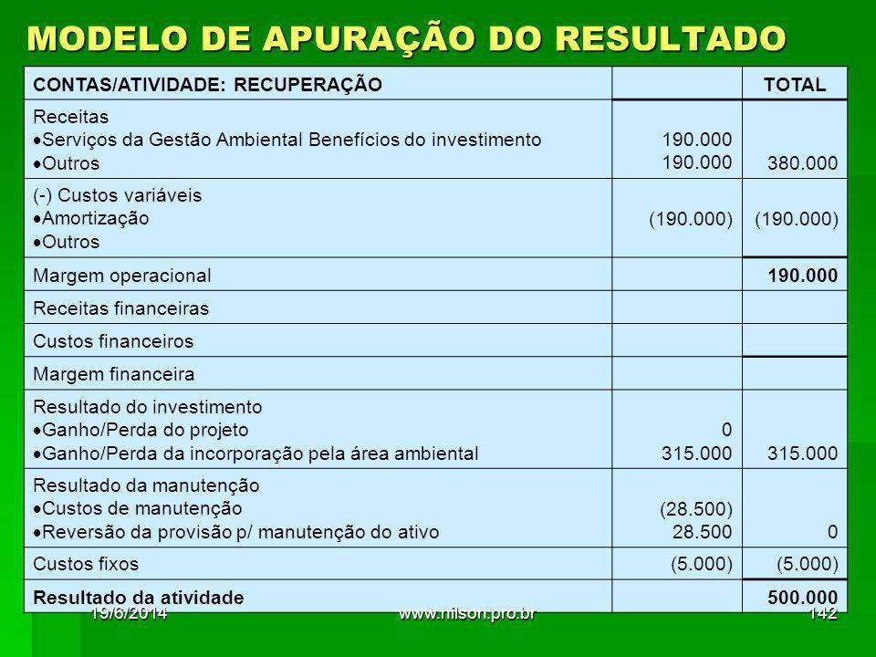 MODELO DE APURAÇÃO DO RESULTADO CONTAS/ATIVIDADE: RECUPERAÇÃO TOTAL Receitas  Serviços da Gestão Ambiental Benefícios do investimento  Outros 190.000 380.000 (-) Custos variáveis  Amortização  Outros (190.000) (190.000) Margem operacional 190.000 Receitas financeiras Custos financeiros Margem financeira Resultado do investimento  Ganho/Perda do projeto  Ganho/Perda da incorporação pela área ambiental 0 315.000 Resultado da manutenção  Custos de manutenção  Reversão da provisão p/ manutenção do ativo (28.500) 28.5000 Custos fixos(5.000) Resultado da atividade 500.000 19/6/2014142www.nilson.pro.br