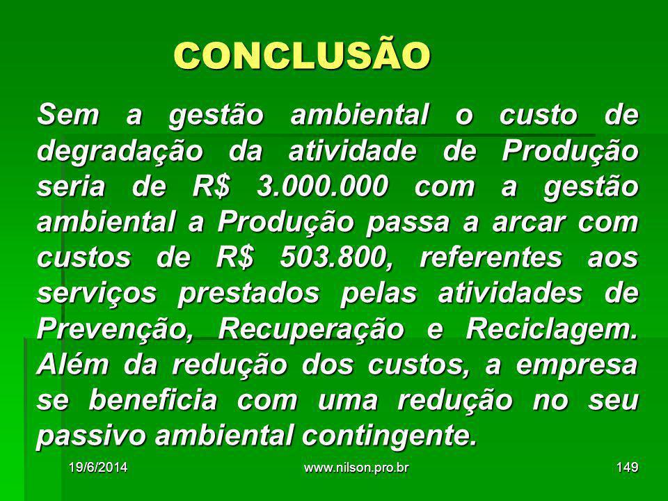 CONCLUSÃO Sem a gestão ambiental o custo de degradação da atividade de Produção seria de R$ 3.000.000 com a gestão ambiental a Produção passa a arcar