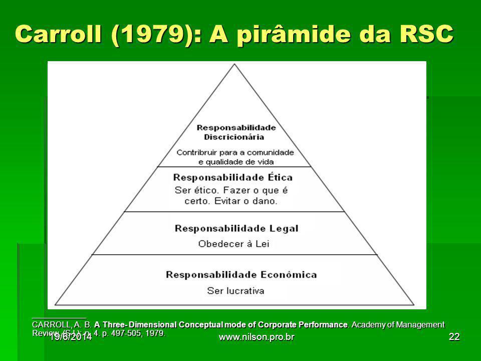 Carroll (1979): A pirâmide da RSC ____________ CARROLL, A.