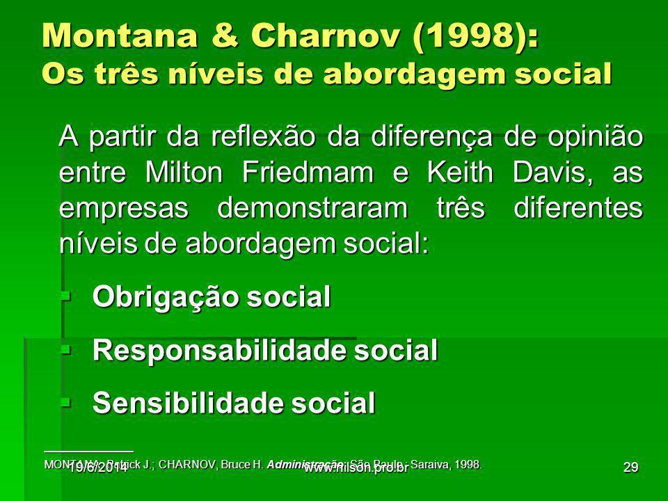 Montana & Charnov (1998): Os três níveis de abordagem social ____________ MONTANA, Patrick J.; CHARNOV, Bruce H. Administração. São Paulo : Saraiva, 1