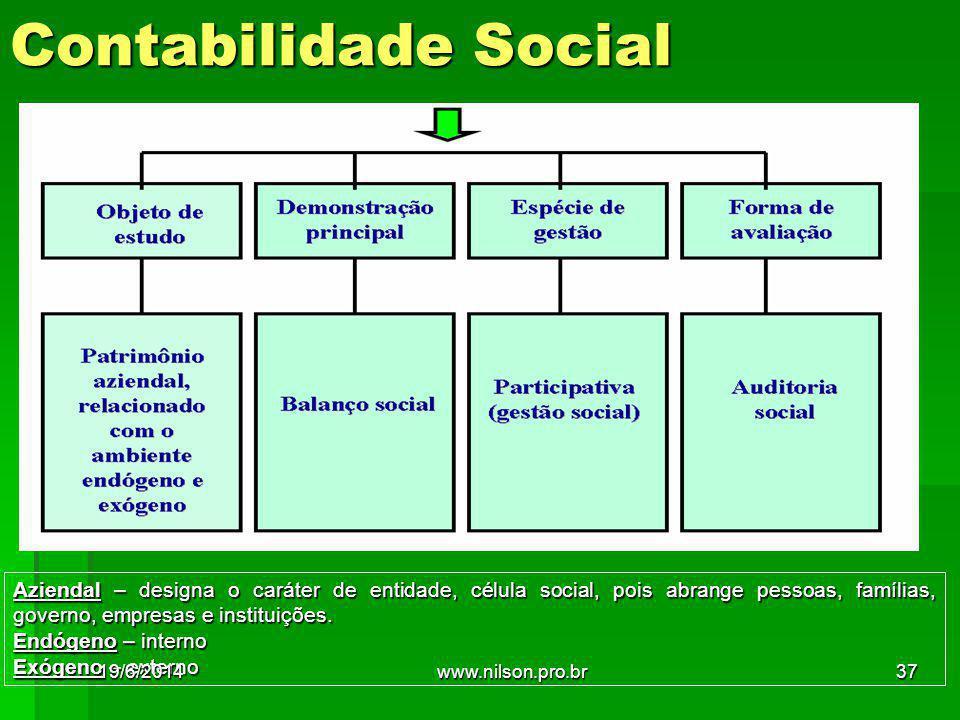 Contabilidade Social Aziendal – designa o caráter de entidade, célula social, pois abrange pessoas, famílias, governo, empresas e instituições.