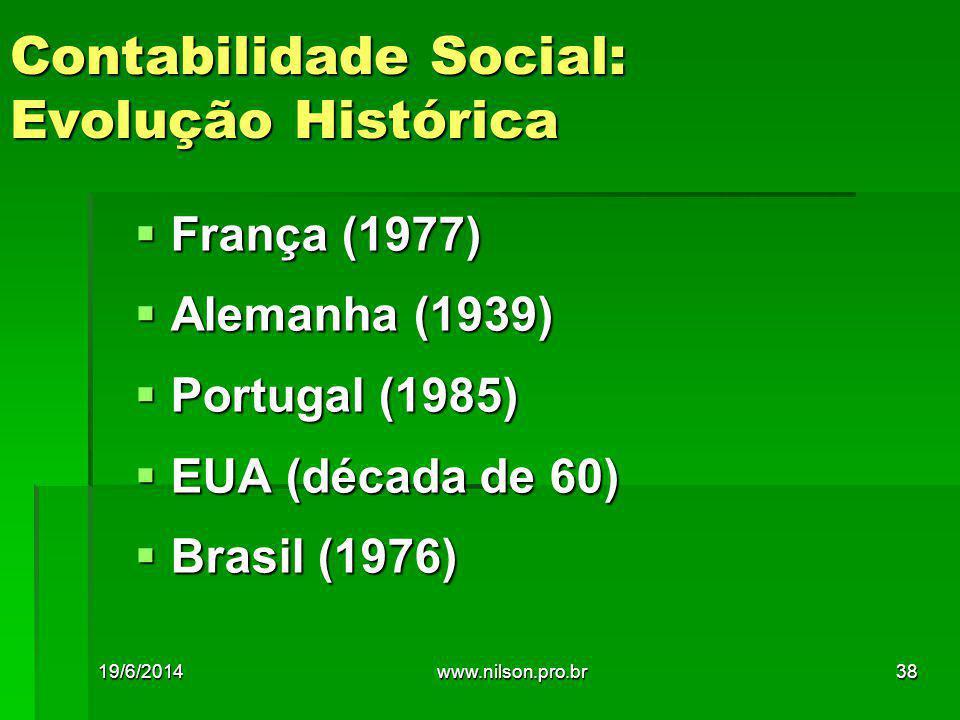 Contabilidade Social: Evolução Histórica  França (1977)  Alemanha (1939)  Portugal (1985)  EUA (década de 60)  Brasil (1976) 19/6/201438www.nilso