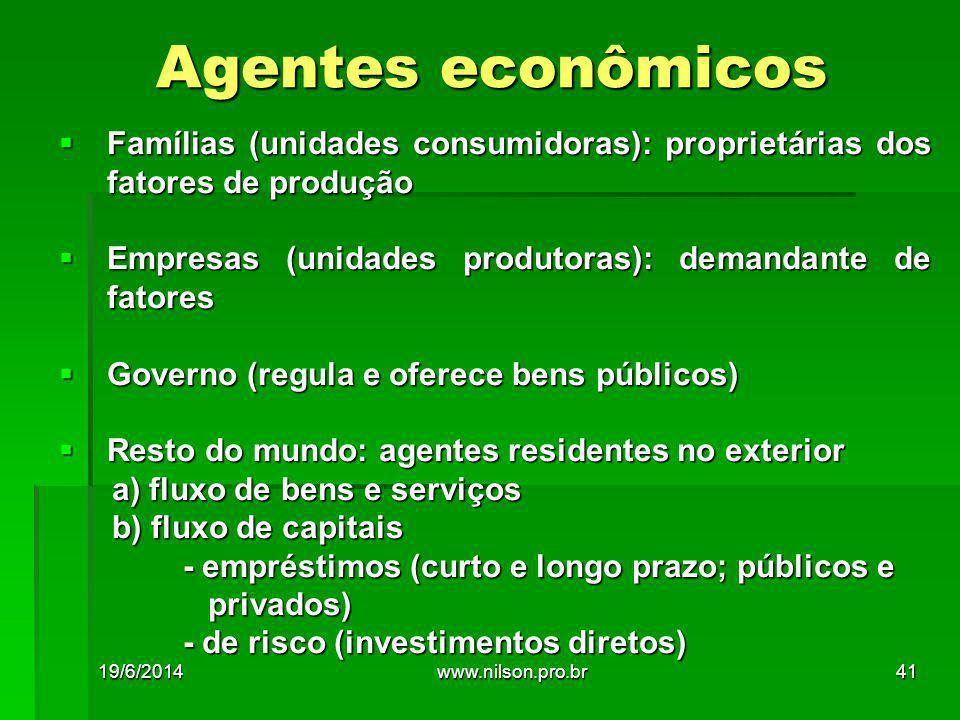 Agentes econômicos  Famílias (unidades consumidoras): proprietárias dos fatores de produção  Empresas (unidades produtoras): demandante de fatores 