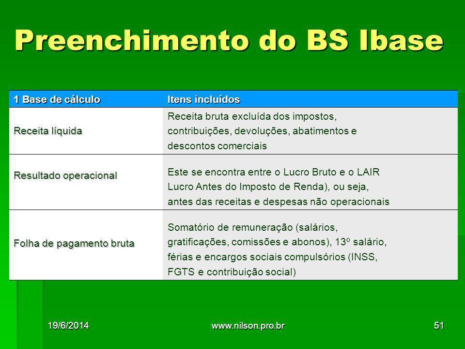 Preenchimento do BS Ibase 1 Base de cálculo Itens incluídos Receita líquida Receita bruta excluída dos impostos, contribuições, devoluções, abatimento
