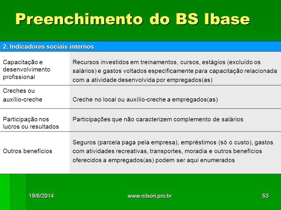 Preenchimento do BS Ibase 2. Indicadores sociais internos Capacitação e desenvolvimento profissional Recursos investidos em treinamentos, cursos, está