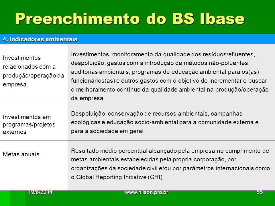 Preenchimento do BS Ibase 4. Indicadores ambientais Investimentos relacionados com a produção/operação da empresa Investimentos, monitoramento da qual