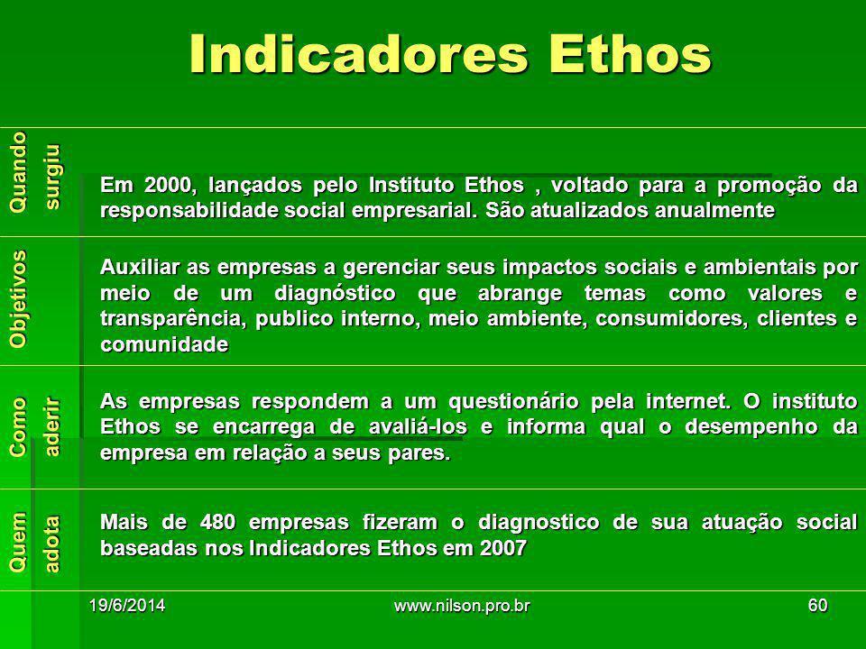 Quem Como Objetivos Quando adota aderir surgiu Indicadores Ethos Em 2000, lançados pelo Instituto Ethos, voltado para a promoção da responsabilidade social empresarial.