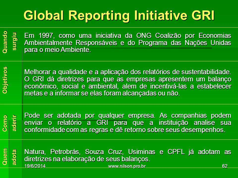 Quem Como Objetivos Quando adota aderir surgiu Global Reporting Initiative GRI Em 1997, como uma iniciativa da ONG Coalizão por Economias Ambientalmente Responsáveis e do Programa das Nações Unidas para o meio Ambiente.