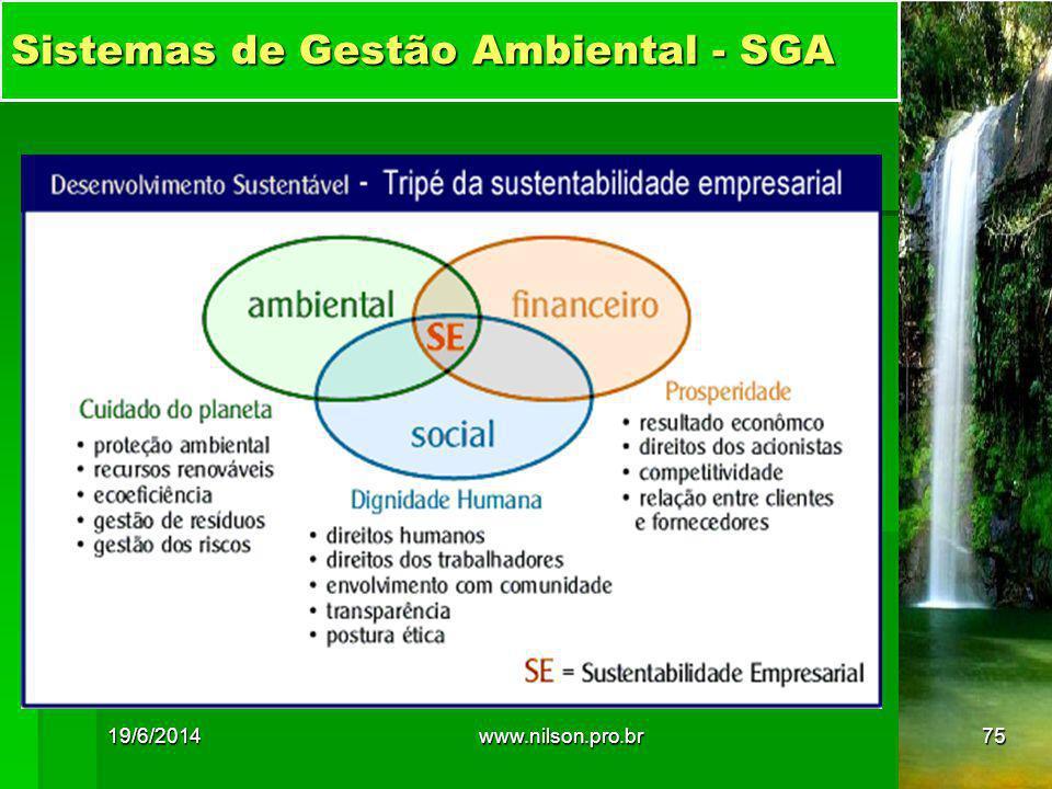 Sistemas de Gestão Ambiental - SGA 19/6/201475www.nilson.pro.br