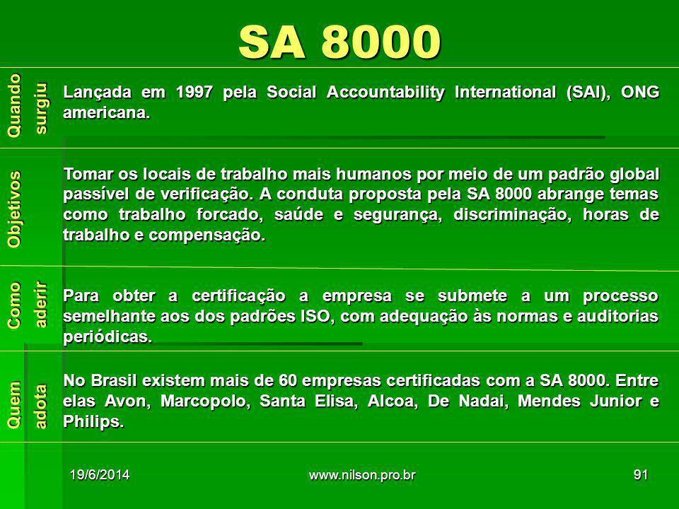Quem Como Objetivos Quando adota aderir surgiu SA 8000 Lançada em 1997 pela Social Accountability International (SAI), ONG americana. Tomar os locais